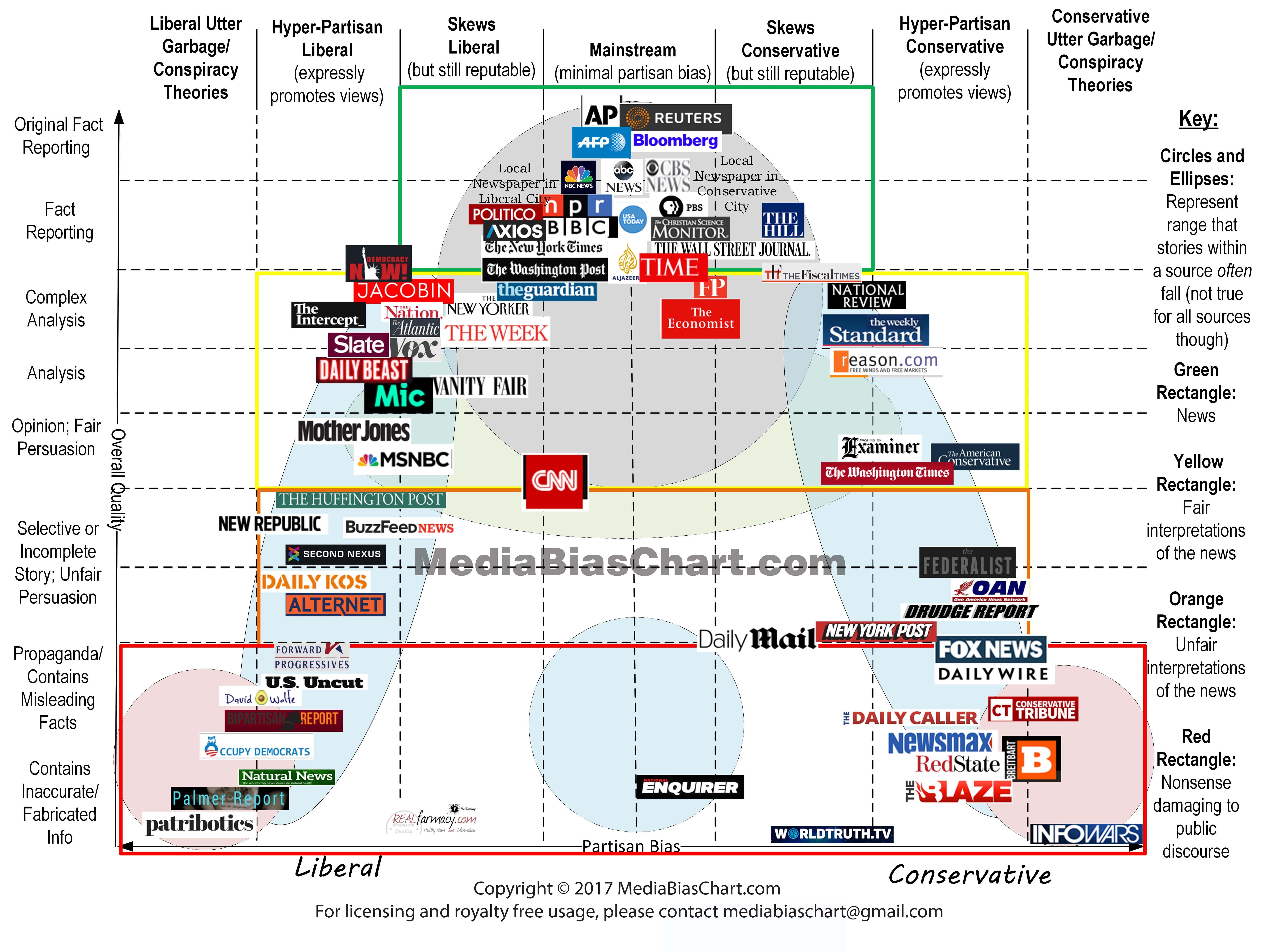new media and political marketing in Time inc buyer helped koch brothers airbrush their image meredith provided stealth marketing efforts to delete critical commentary about the koch brothers and their political ventures new media including new media strategies, a digital marketing firm that specializes in shaping.