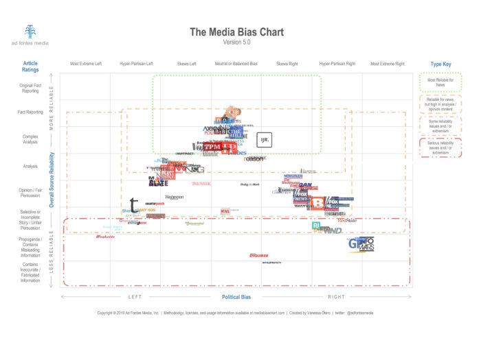MBC-flagship