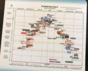 Media Bias Chart 7.0 Mousepad